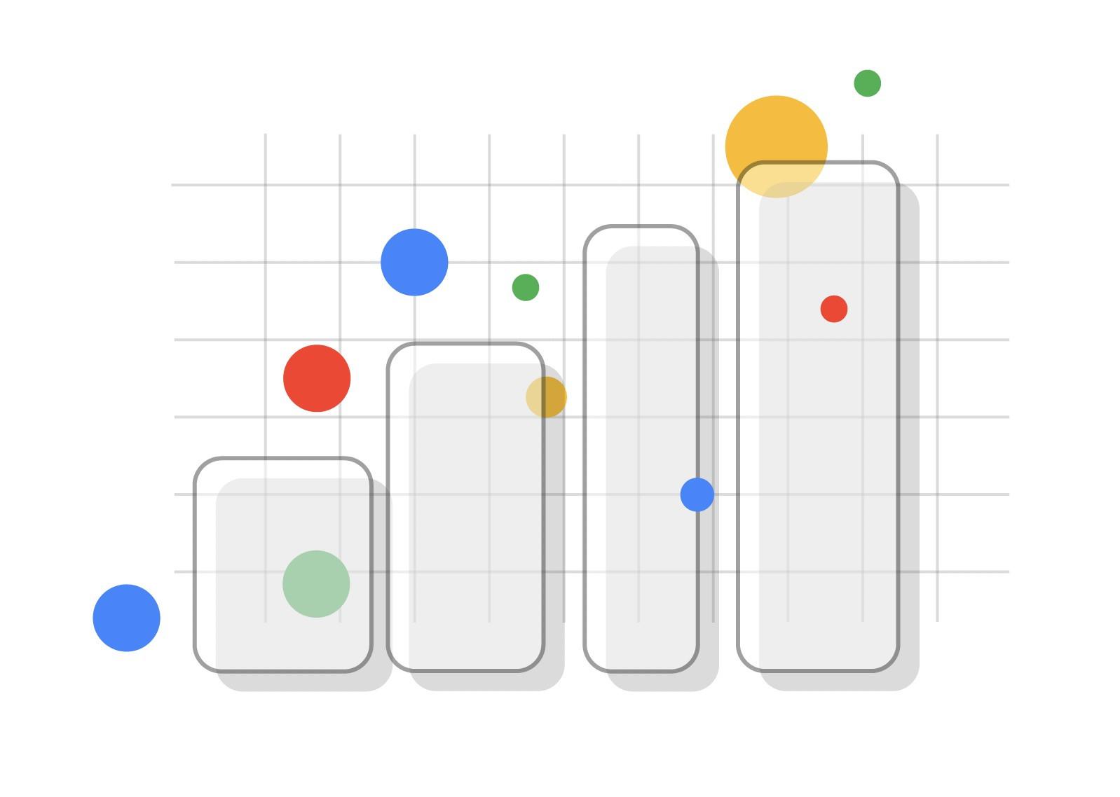 Google Ads Dashboard - 4. Het resultaat